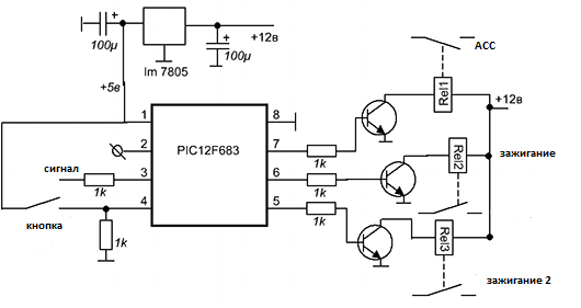 Старт стоп на микроконтроллере