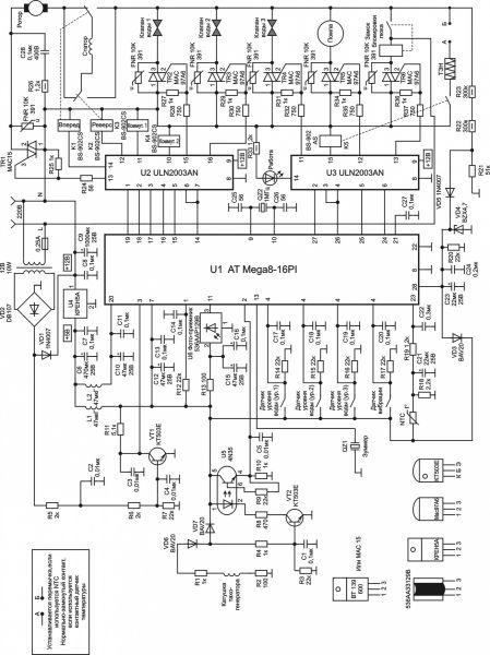 Управление Колекторным мотором