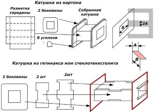 Как сделать каркас катушки для трансформатора