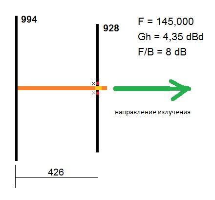 Антенна 3 по 5.8 на 145 своими руками