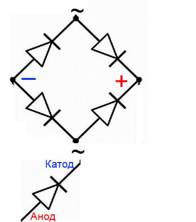 Конструкция и особенности включения светодиода
