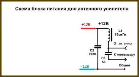 Схема подключения адаптера к антенне