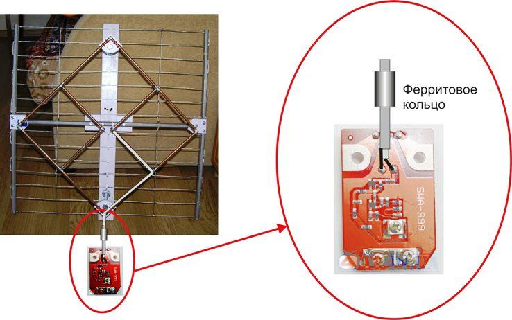 Согласующий трансформатор для дмв антенны своими руками - ВМС Строй
